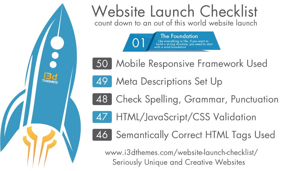Website Checklist - Week 1