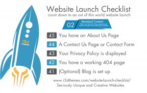 Website Launch Checklist - Week 2