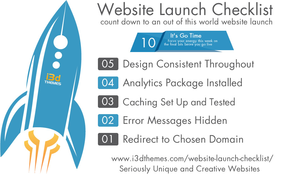 Weekly Website Launch Checklist - Week 10