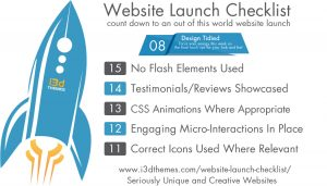 Website Launch Checklist - Week 8 - Design Tidied